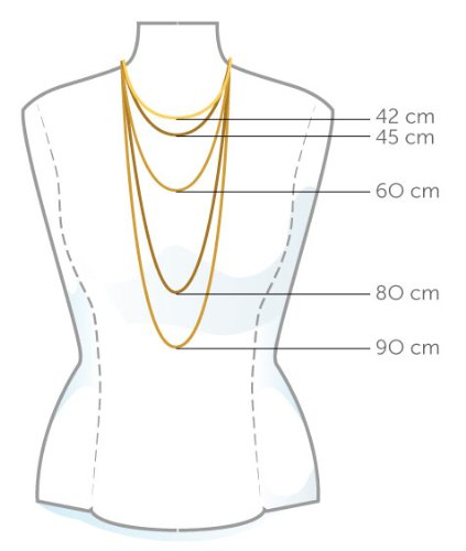 Taille colliers